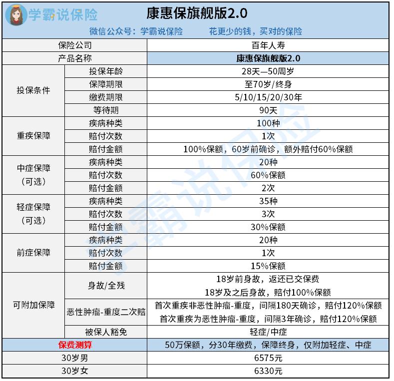 康惠保旗舰版2.0.png