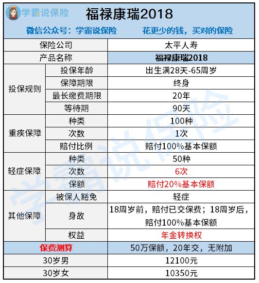 福禄康瑞2018.png