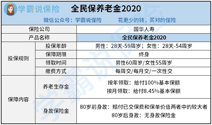 全民保养老金2020.png
