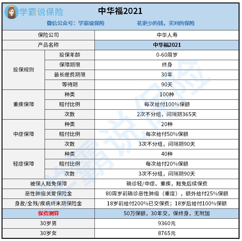 中华福2021产品图2.24.png
