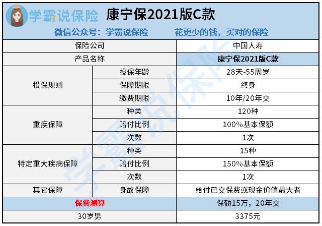 康宁保2021版C款.png