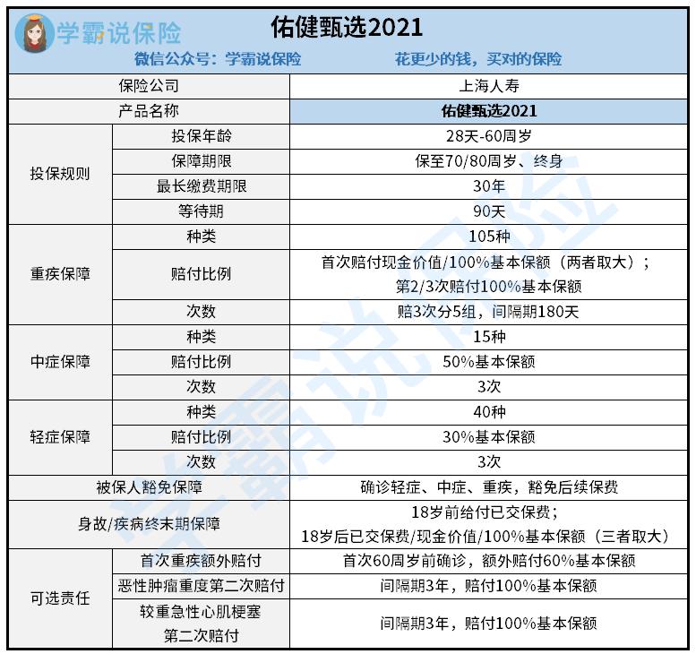 佑健甄选2021产品图3.10.png