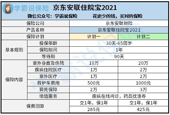 京东安联住院宝2021.png