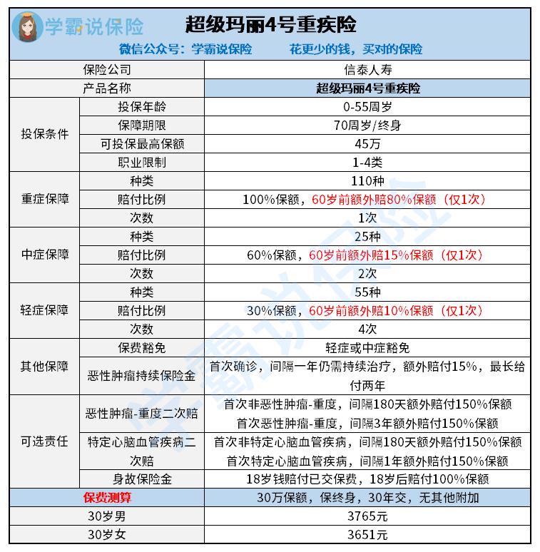 超级玛丽4号+周静(1).png